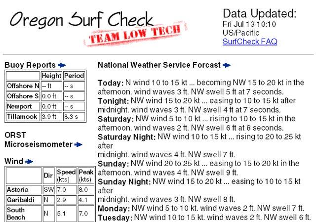Oregon Surf Report